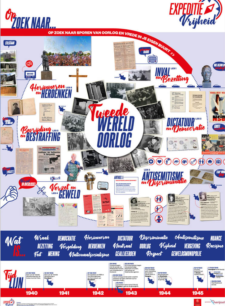 Expeditie vrijheid, lespakket tweede wereldoorlog
